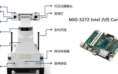 研華發布緊湊強固型單板電腦,可讓巡檢機器人更加聰明