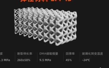 3D打印材料競爭激烈,彈性材料一馬當先