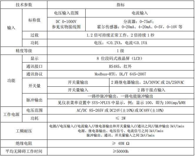 直流电能表可应用于光伏发电