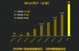 5G候补技术NB-IoT的连接数,在中国市场突破...