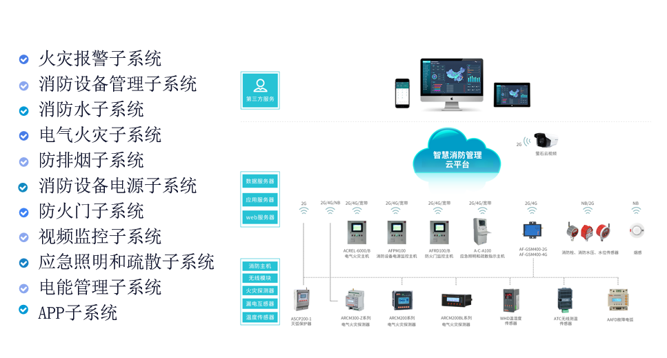 智慧消防系统连接多个子系统打造智慧安全云平台