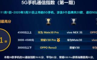 中國移動發布5G通信指數報告,平均81分尚有提升空間