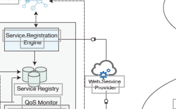 AR工业应用|为什么AR可以用在IoT?|eff...