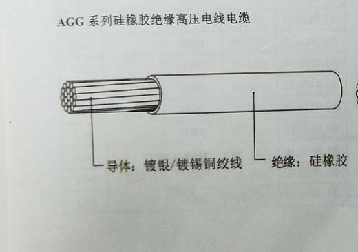不合格的高温线存在隐患有哪些?