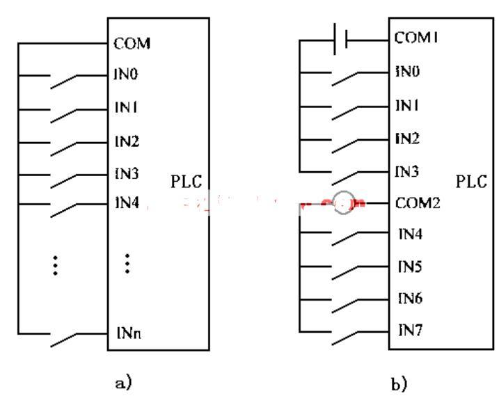 PLC的I/O模块如何选择