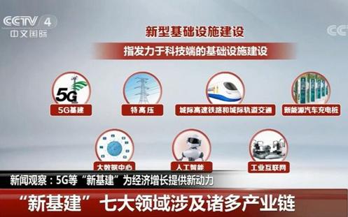 中國長城推出首臺半導體激光隱形晶圓切割機;全國5G基站數量的全年目標完成過半…