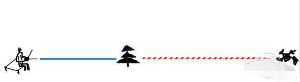 无人机如何安全地极限挑战