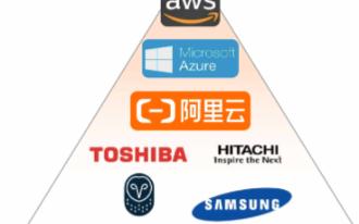 阿里云在物聯網市場表現強勁,主要聚焦在工業、醫療等復雜跨域應用
