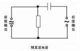 電容常常在高速電路中扮演重要角色