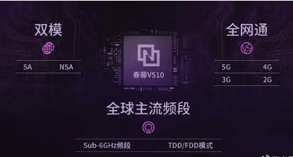紫光展锐春藤V510支持700MHz频段,与全球...