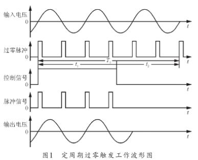 采用TCA785移相觸發器實現熒光磁粉探傷機可控硅調壓方案的改進