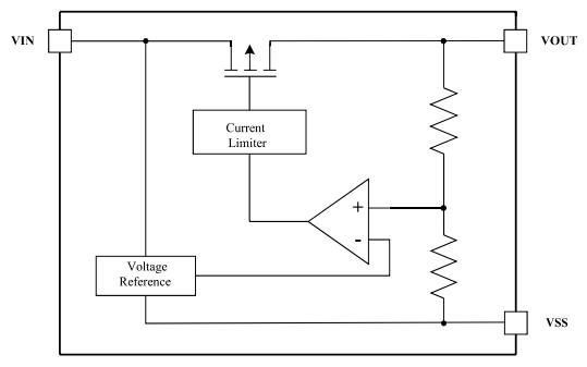 FH6124低功耗低壓差CMOS穩壓器的數據手冊免費下載