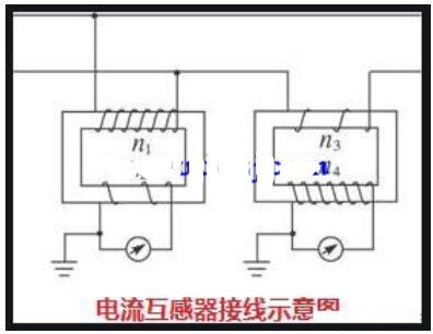 電流互感器燒毀的原因有哪些