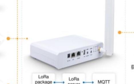 LoRa环境传感器特性介绍