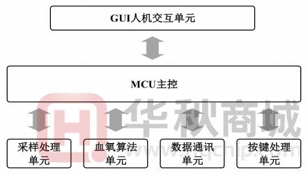 系统框架.png