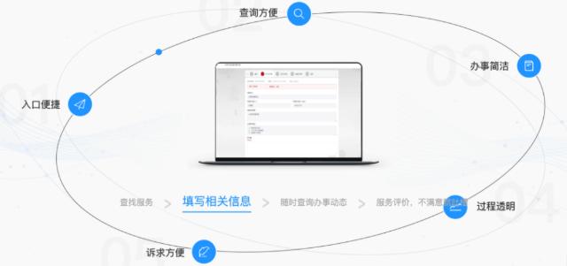 锐捷打造网购式服务体验,智慧校园网上办事平台市场...