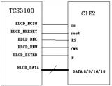 LCD的接口有多种,分类很细