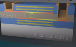 體聲波技術改變MCU系統設計方式,讓下一代工業和電信應用成為現實