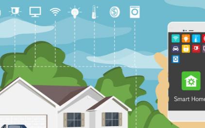 在2020年如何通过Alexa打造一个智能家居系...