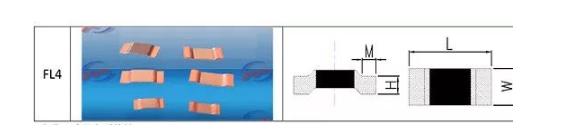 一文解读取样电阻的工作原理