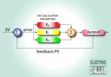 如何实现直流电机的非常精确的位置控制