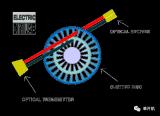 如何將光學旋轉編碼器與arduino微控制器連接
