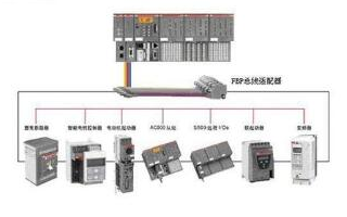 总线的数据传输流程