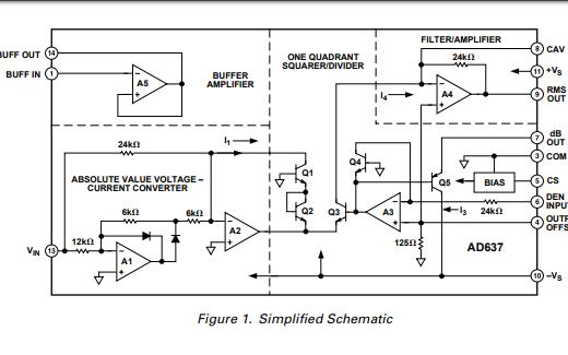 AD637高精度寬頻帶均方根直流變換器的數據手冊免費下載
