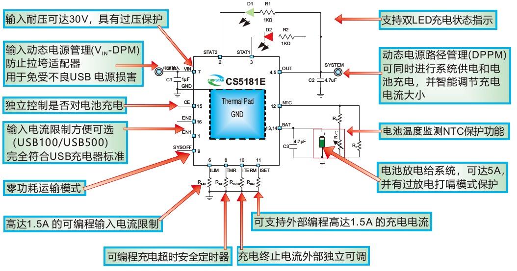 CS5181具有电源路径管理、运输节电模式功能的...