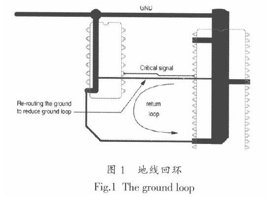 PCB多層線路板使用的防護技術