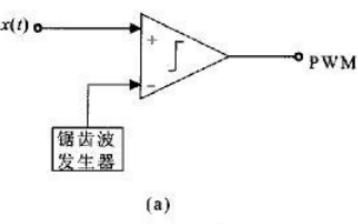 PWM脉冲调宽和信号传输及电阻电容的滤波公式推导的学习笔记免费下载
