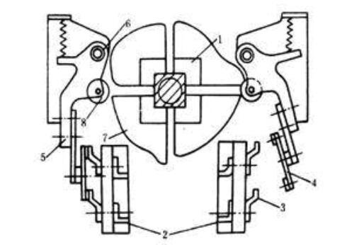 主令控制器的结构_提升机构磁力控制器控制系统
