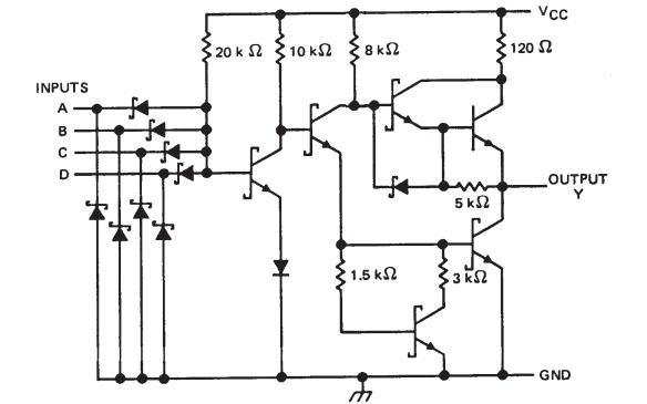 SN54LS21和SN74LS21双4输入正与门芯片的数据手册免费下载