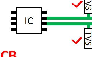 PCB布局布线对TVS防护效果的影响