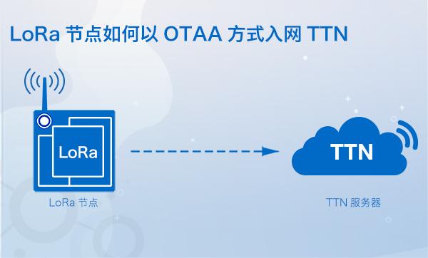 LoRa节点如何以OTAA方式入网TTN服务器?
