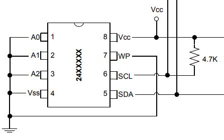 使用MSSP模块进行I2C串行EEPROM与PIC16器件的接口设计说明