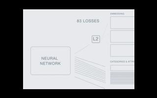 Facebook新AI技�g 通用�a品�R�e的�算�C��X系�y