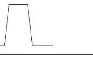 「硬見小百科」詳解影響信號完整性不好的原因