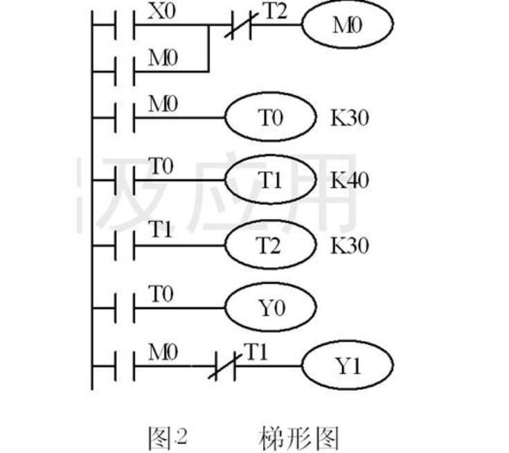 多个定时器协同工作梯形图编程