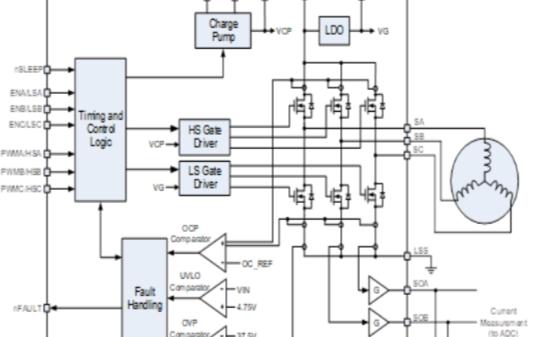 MPS新款三相无刷直流电机,让电机设计更灵活