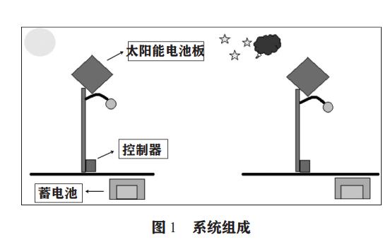 基于单片机的太阳能路灯智能控制系统设计
