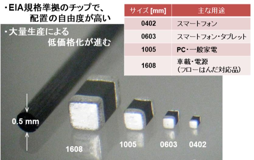 基于片式NTC热敏电阻的5G设备温度监控