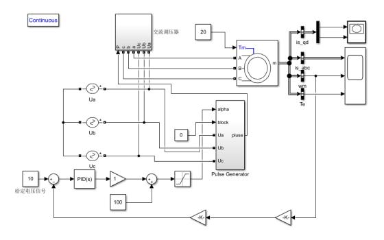 使用MATLAB实现调速系统仿真实验的资料合集免费下载