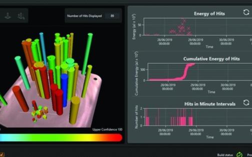 雷尼绍发布新软件,通过声音便可监控3D打印过程