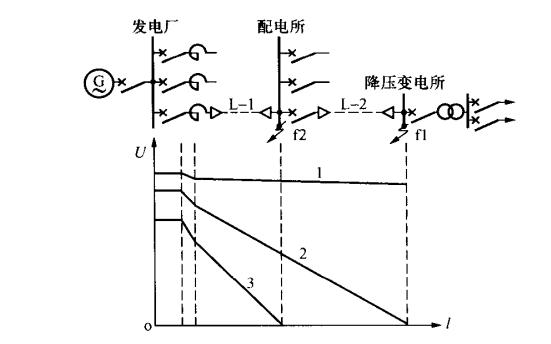 电力系统暂态分析第三版PDF电子书免费下载