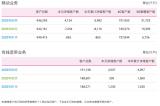 中国移动2020年首季度经营报告随即而出