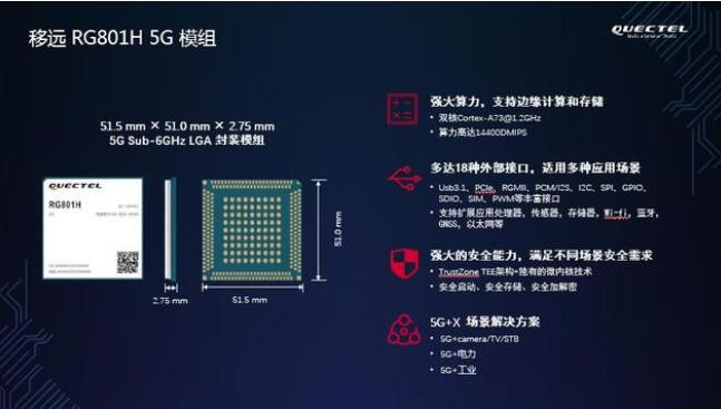 移远通信携手上海海思开发新款5G多模模组RG80...