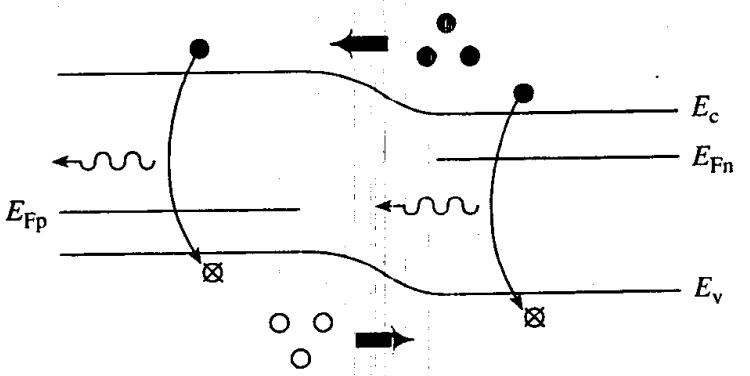 《涨知识啦12-LED》---多量子阱LED工作机制