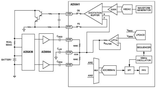 模擬電路知識之電池的電化學阻抗譜(EIS)