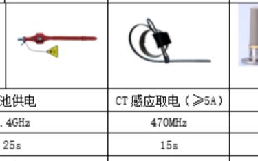 安科瑞ATE300B 扎带式无线测温传感器